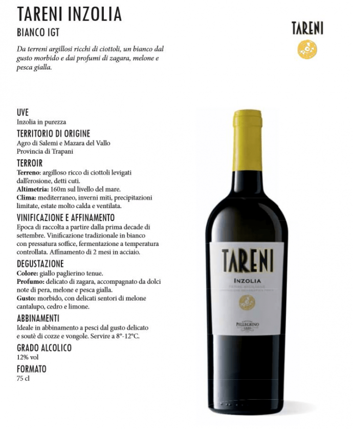Tareni_Inzolia IGT